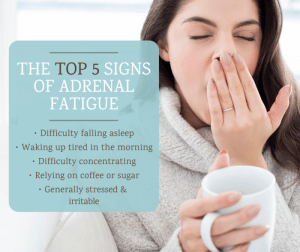 tired, stressed, exhausted woman yawning with a list of the top 5 signs of adrenal fatigue including difficulty falling asleep, waking up tired, difficulty concentrating, relying on coffee or sugar and generally feeling stressed and irritable